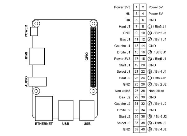 installation c u00e2blage borne arcade et dac hifiberry sur